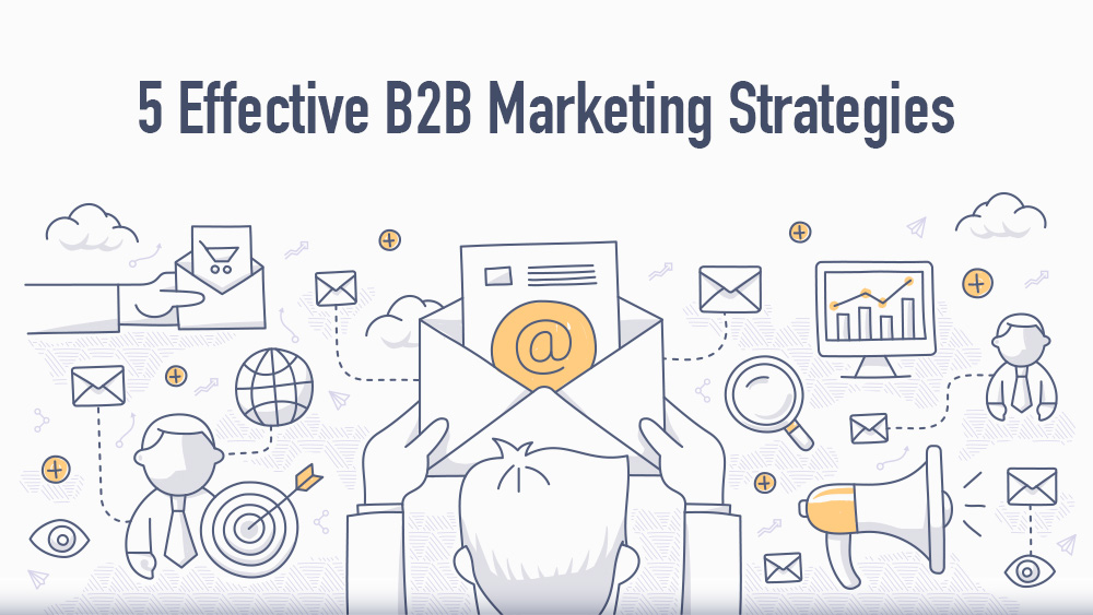 5 Step B2B Digital Marketing Strategy for SMEs